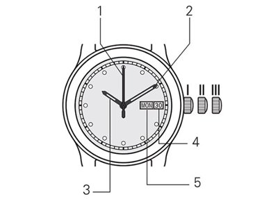 Jak zmienić datę w zegarku kwarcowym?